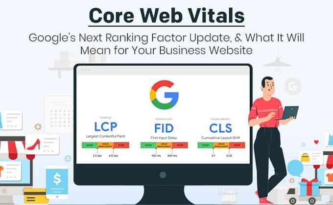 google-core-web-vitals-toi-uu-1